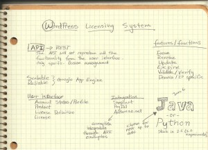 wordpress plugin licensing initial design sketch