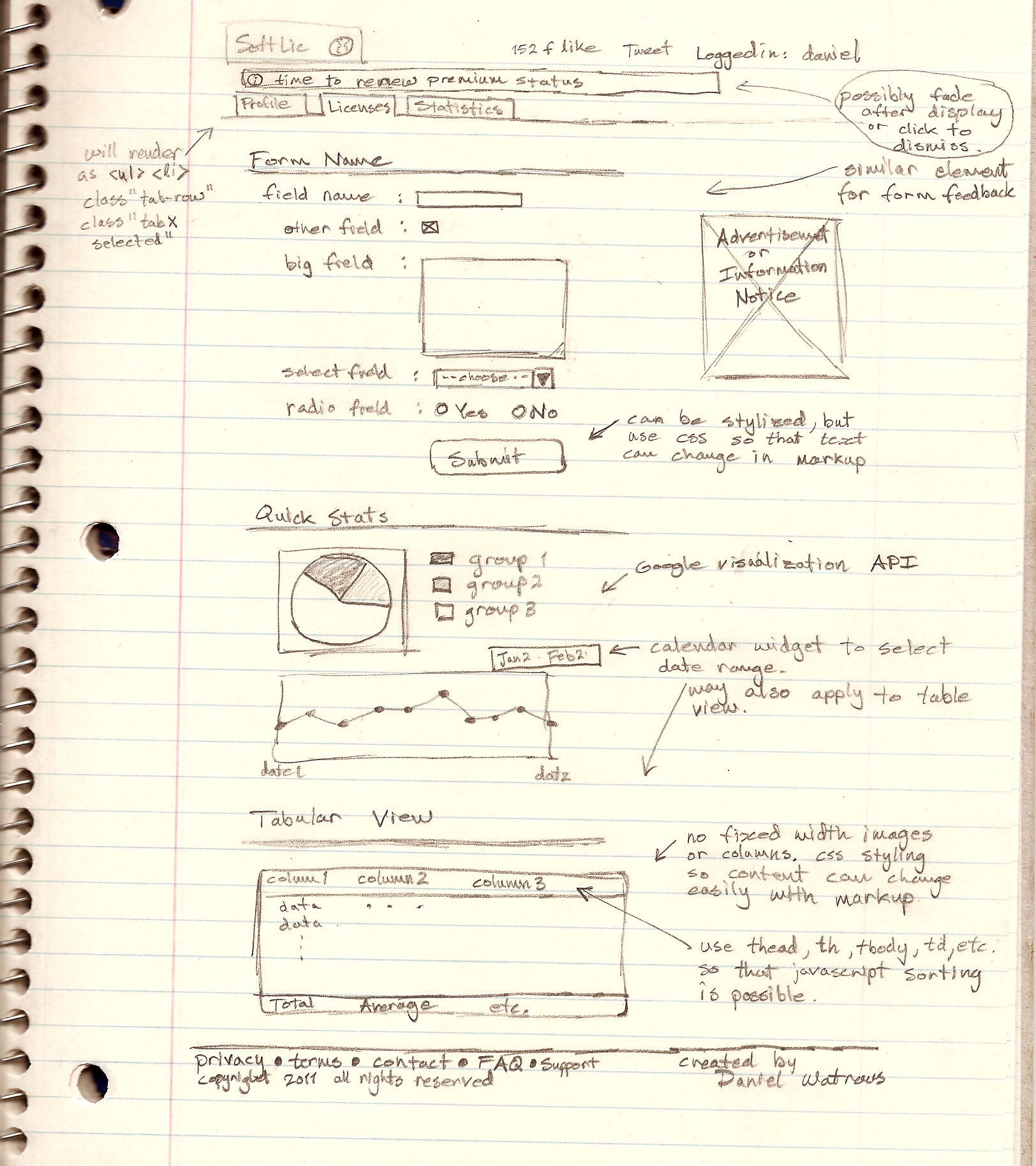 Software licensing: User interface design (with video)